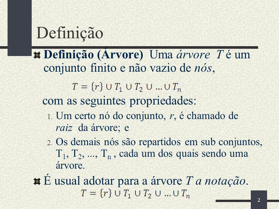 2 Definição Definição (Árvore) Uma árvore T é um conjunto finito e não vazio de nós, com as seguintes propriedades: 1. Um certo nó do conjunto, r, é c