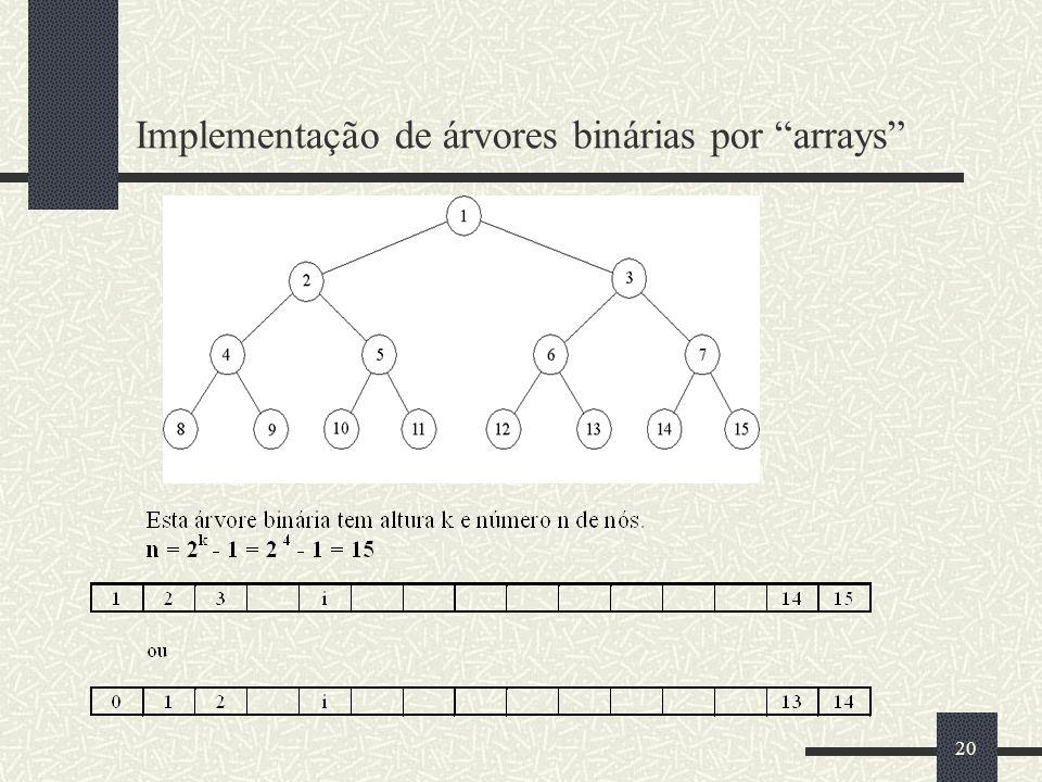 20 Implementação de árvores binárias por arrays