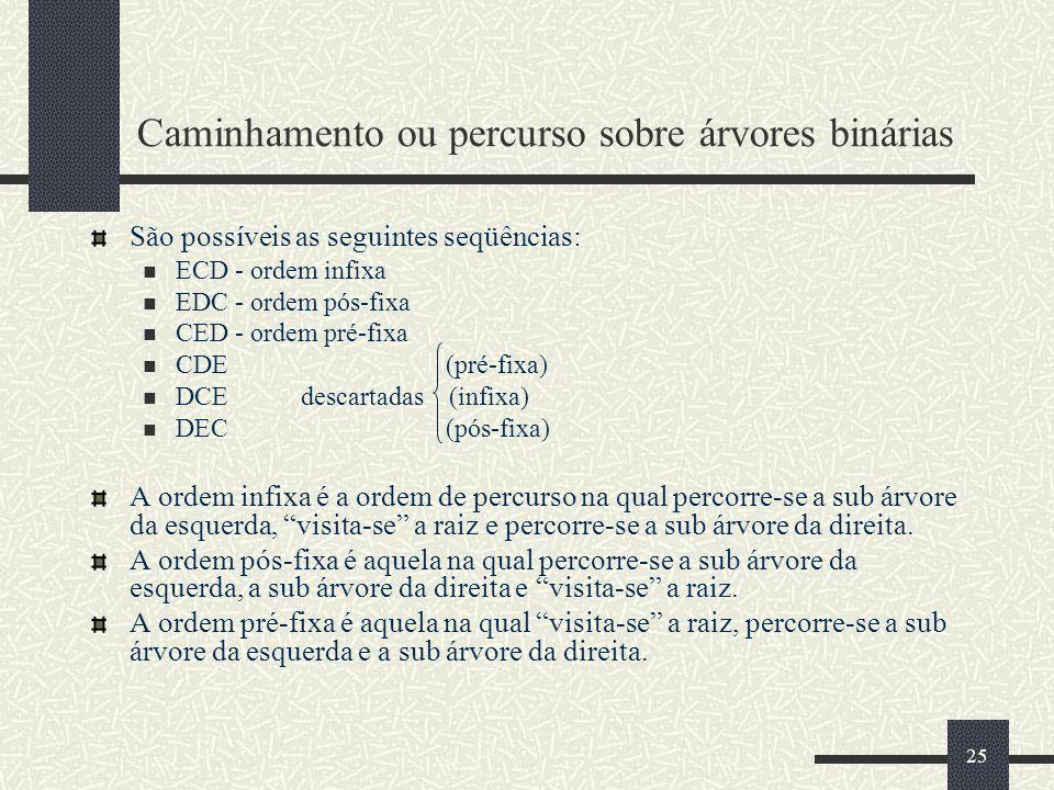 25 Caminhamento ou percurso sobre árvores binárias São possíveis as seguintes seqüências: ECD - ordem infixa EDC - ordem pós-fixa CED - ordem pré-fixa