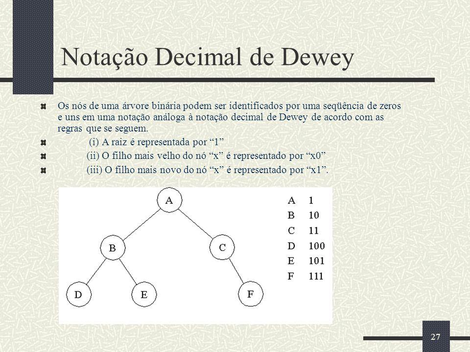 27 Notação Decimal de Dewey Os nós de uma árvore binária podem ser identificados por uma seqüência de zeros e uns em uma notação análoga à notação dec