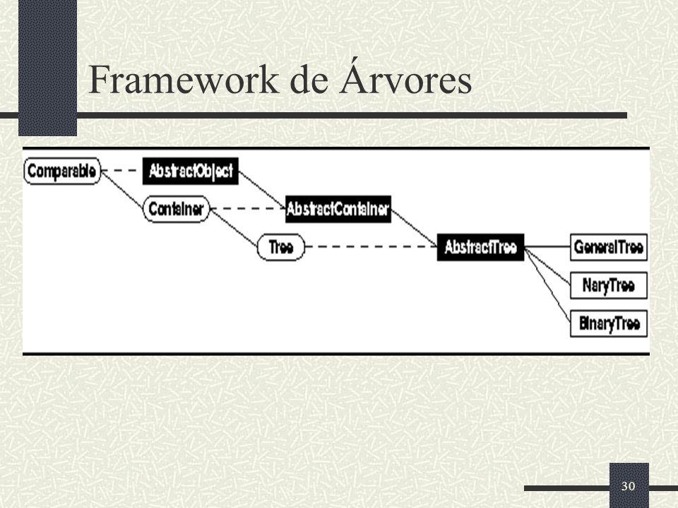 30 Framework de Árvores