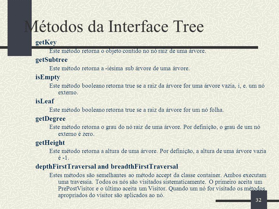 32 Métodos da Interface Tree getKey Este método retorna o objeto contido no nó raiz de uma árvore. getSubtree Este método retorna a -iésima sub árvore