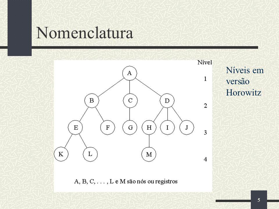 106 Representação de uma árvore por uma árvore binária equivalente Quando se utiliza uma árvore binária equivalente a uma árvore qualquer, a correspondência entre percursos nestas árvores é a seguinte: O percurso pré-fixo da árvore original coincide com o percurso pré-fixo da árvore binária transformada.