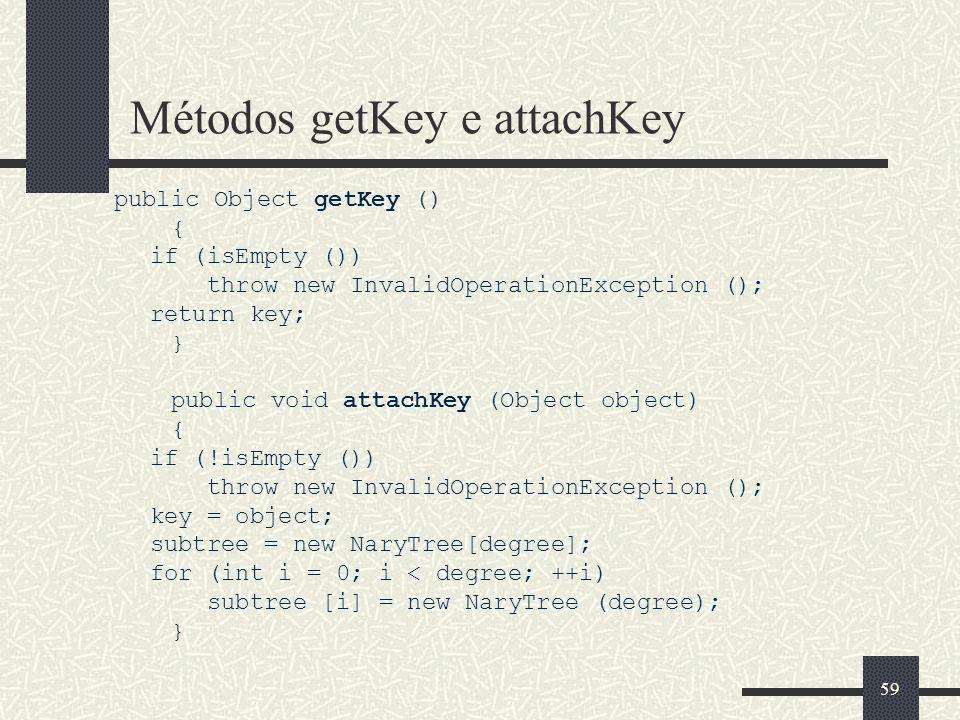 59 Métodos getKey e attachKey public Object getKey () { if (isEmpty ()) throw new InvalidOperationException (); return key; } public void attachKey (O