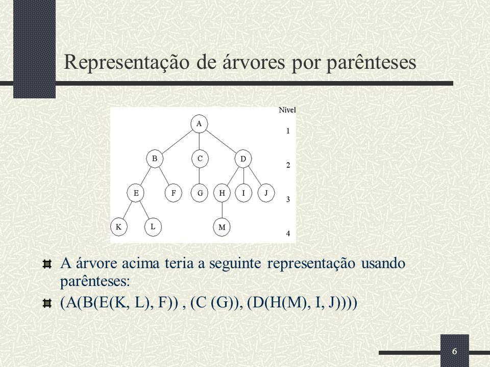 6 Representação de árvores por parênteses A árvore acima teria a seguinte representação usando parênteses: (A(B(E(K, L), F)), (C (G)), (D(H(M), I, J))