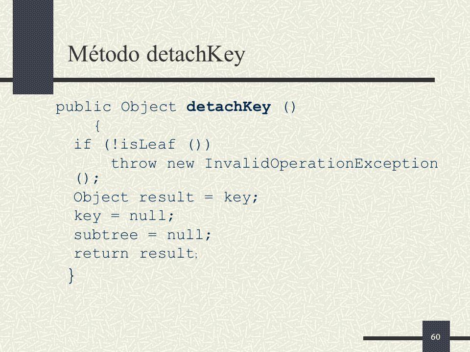 60 Método detachKey public Object detachKey () { if (!isLeaf ()) throw new InvalidOperationException (); Object result = key; key = null; subtree = nu