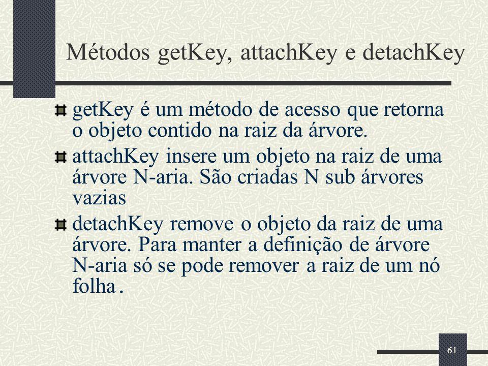 61 Métodos getKey, attachKey e detachKey getKey é um método de acesso que retorna o objeto contido na raiz da árvore. attachKey insere um objeto na ra
