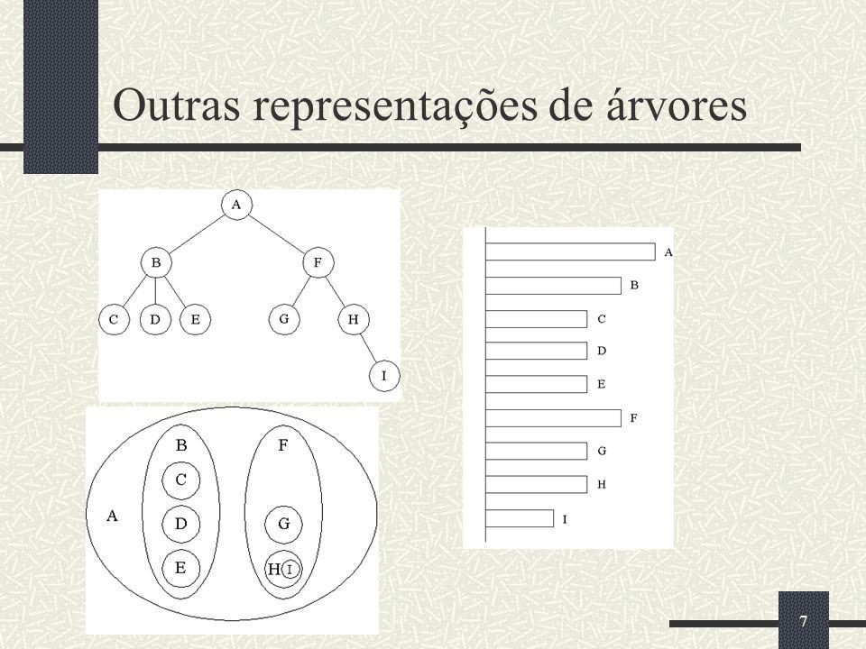 8 Definição (Caminho e Comprimento de Caminho) Para uma árvore T contendo o conjunto de nós R, um caminho em T é definido como uma seqüência não vazia de nós Caminho e Comprimento de Caminho do caminho