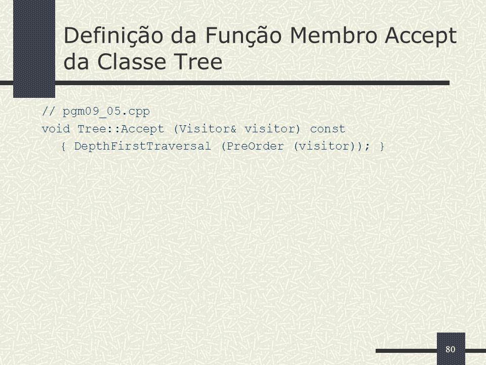 80 Definição da Função Membro Accept da Classe Tree // pgm09_05.cpp void Tree::Accept (Visitor& visitor) const { DepthFirstTraversal (PreOrder (visito