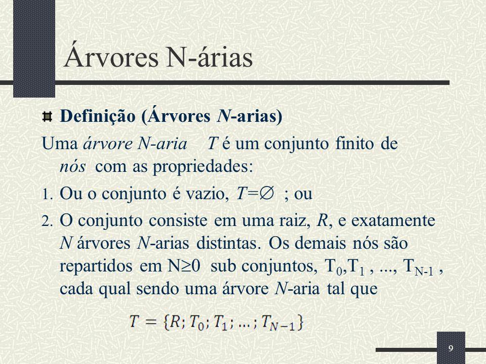 9 Árvores N-árias Definição (Árvores N-arias) Uma árvore N-aria T é um conjunto finito de nós com as propriedades: 1. Ou o conjunto é vazio, T= ; ou 2