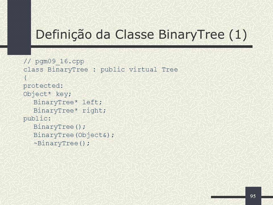 95 Definição da Classe BinaryTree (1) // pgm09_16.cpp class BinaryTree : public virtual Tree { protected: Object* key; BinaryTree* left; BinaryTree* r