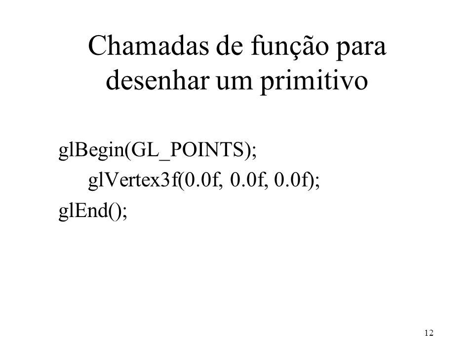 12 Chamadas de função para desenhar um primitivo glBegin(GL_POINTS); glVertex3f(0.0f, 0.0f, 0.0f); glEnd();
