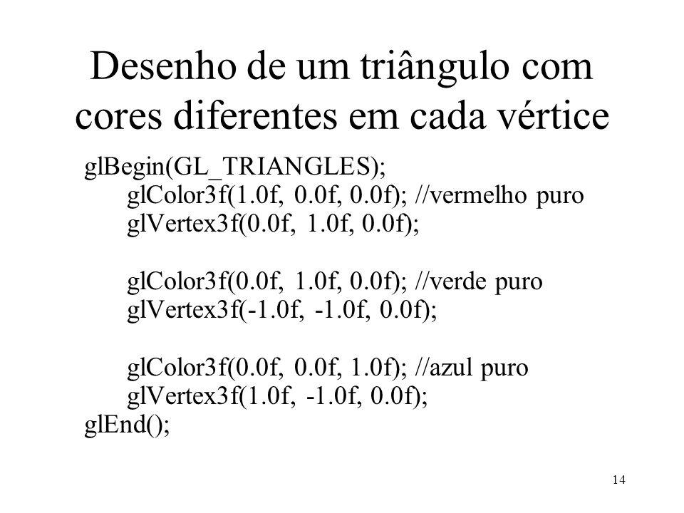 14 Desenho de um triângulo com cores diferentes em cada vértice glBegin(GL_TRIANGLES); glColor3f(1.0f, 0.0f, 0.0f); //vermelho puro glVertex3f(0.0f, 1