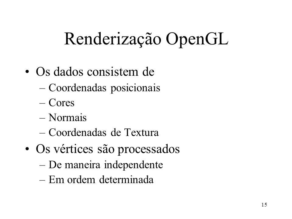 15 Renderização OpenGL Os dados consistem de –Coordenadas posicionais –Cores –Normais –Coordenadas de Textura Os vértices são processados –De maneira