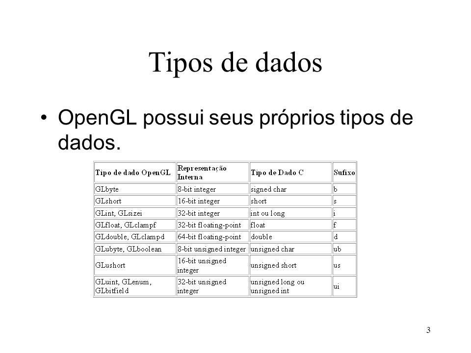 34 Exemplo de função de espera void idle(void) { time += 0.05; glutSetWindow(window); glutPostRedisplay(); }