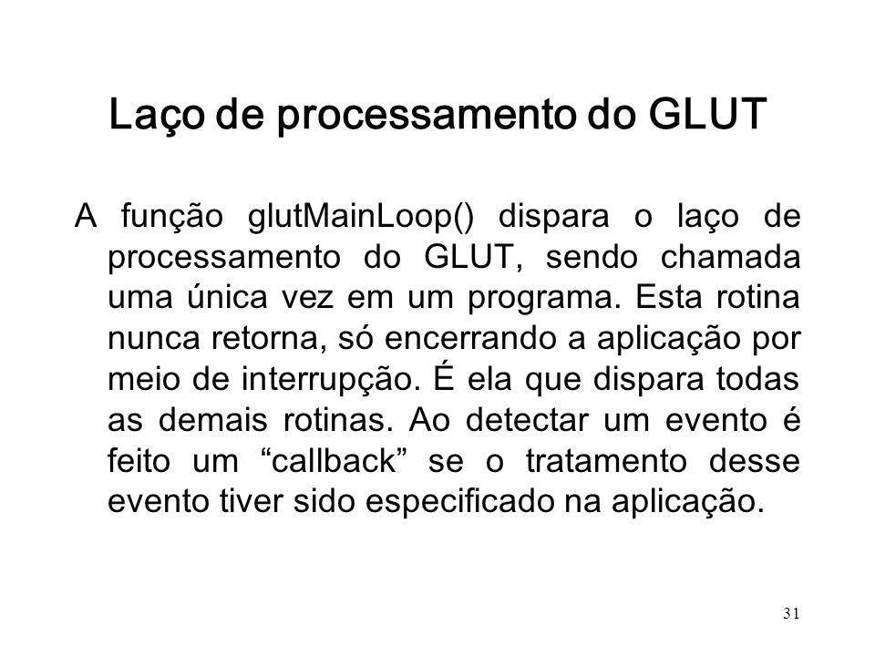31 Laço de processamento do GLUT A função glutMainLoop() dispara o laço de processamento do GLUT, sendo chamada uma única vez em um programa. Esta rot