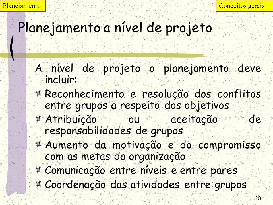10 Planejamento a nível de projeto A nível de projeto o planejamento deve incluir: Reconhecimento e resolução dos conflitos entre grupos a respeito do