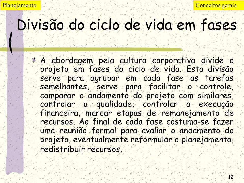 12 Divisão do ciclo de vida em fases A abordagem pela cultura corporativa divide o projeto em fases do ciclo de vida. Esta divisão serve para agrupar