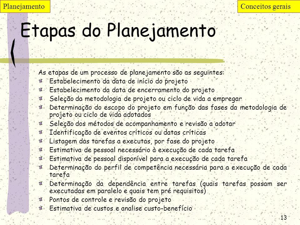 13 Etapas do Planejamento As etapas de um processo de planejamento são as seguintes: Estabelecimento da data de início do projeto Estabelecimento da d