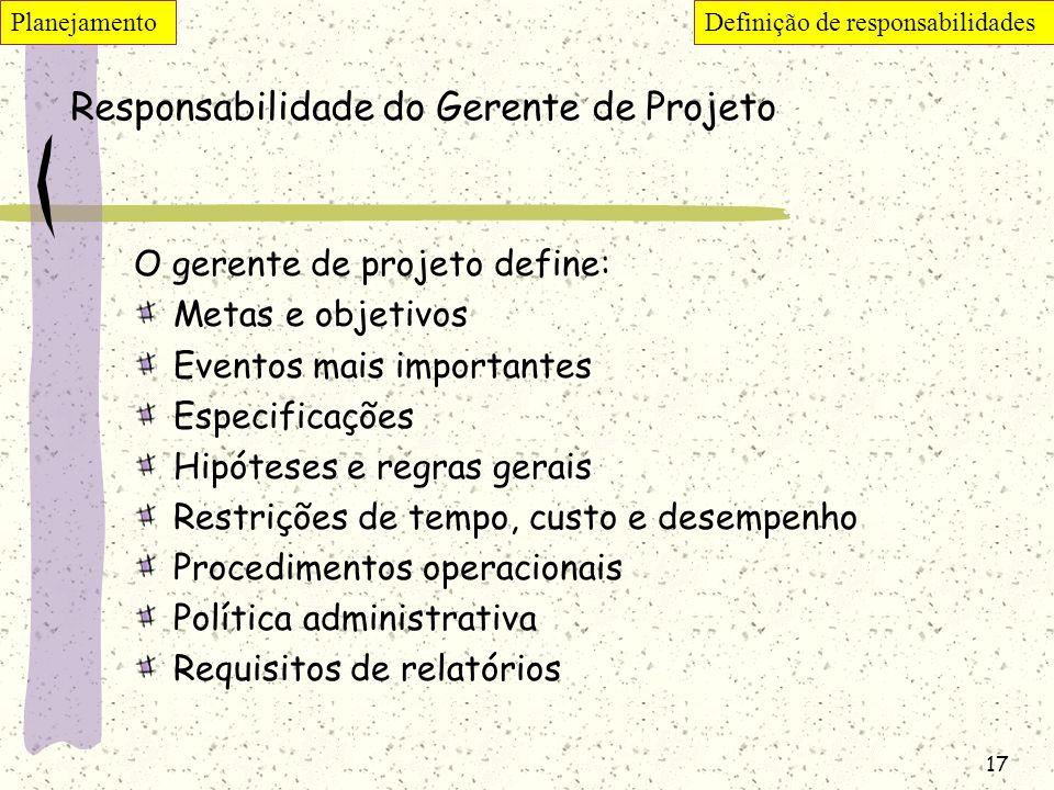 17 Responsabilidade do Gerente de Projeto O gerente de projeto define: Metas e objetivos Eventos mais importantes Especificações Hipóteses e regras ge