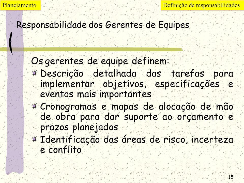 18 Responsabilidade dos Gerentes de Equipes Os gerentes de equipe definem: Descrição detalhada das tarefas para implementar objetivos, especificações