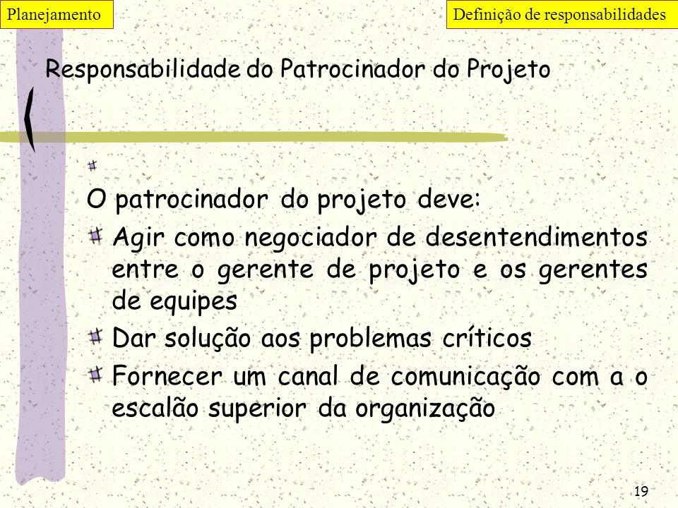 19 Responsabilidade do Patrocinador do Projeto O patrocinador do projeto deve: Agir como negociador de desentendimentos entre o gerente de projeto e o