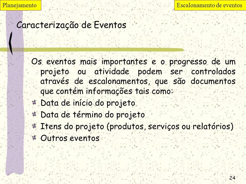24 Caracterização de Eventos Os eventos mais importantes e o progresso de um projeto ou atividade podem ser controlados através de escalonamentos, que