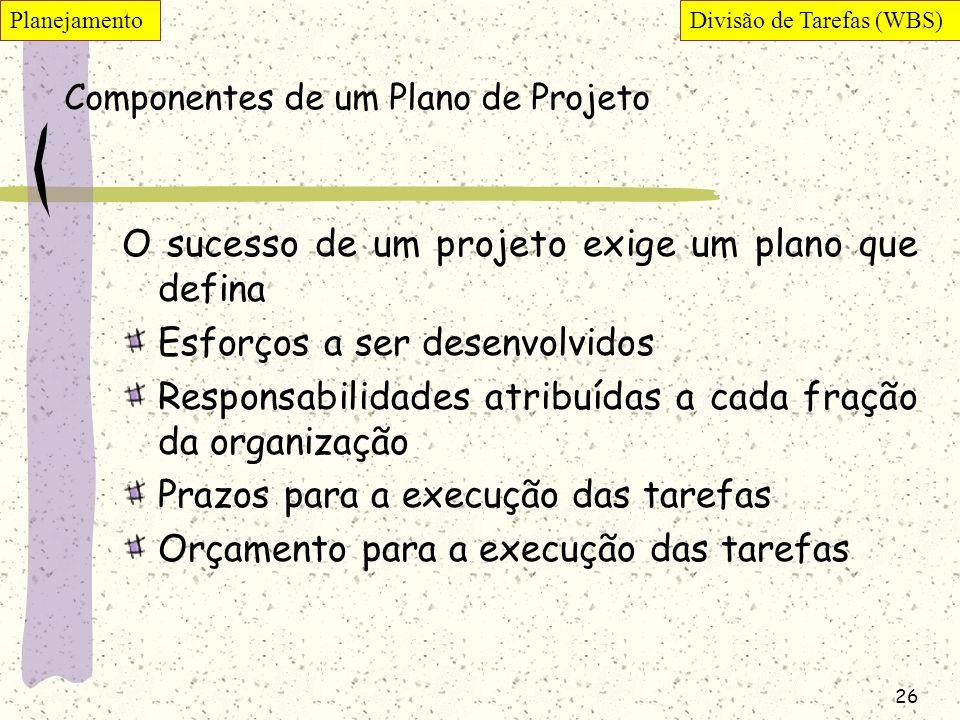 26 Componentes de um Plano de Projeto O sucesso de um projeto exige um plano que defina Esforços a ser desenvolvidos Responsabilidades atribuídas a ca