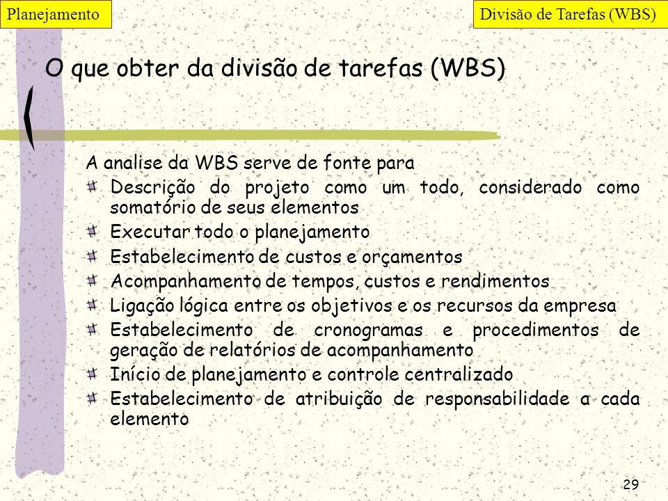 29 O que obter da divisão de tarefas (WBS) A analise da WBS serve de fonte para Descrição do projeto como um todo, considerado como somatório de seus