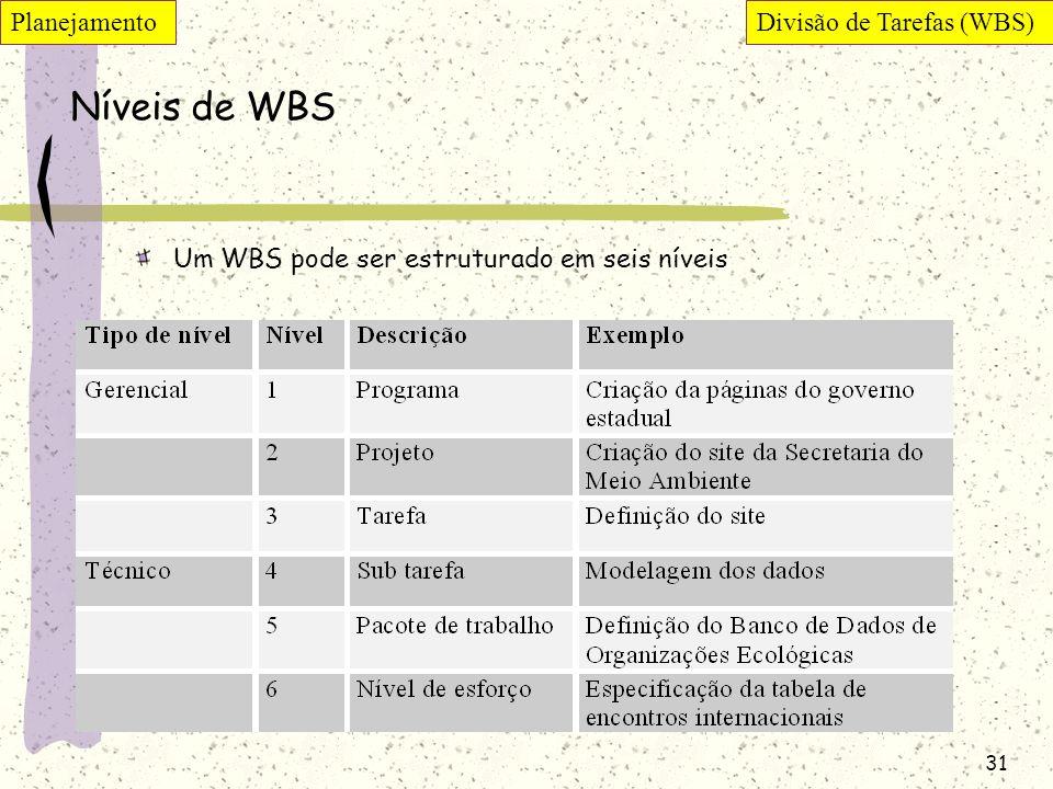31 Níveis de WBS Um WBS pode ser estruturado em seis níveis PlanejamentoDivisão de Tarefas (WBS)