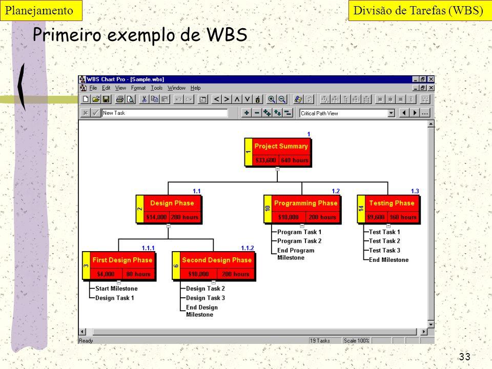 33 Primeiro exemplo de WBS PlanejamentoDivisão de Tarefas (WBS)