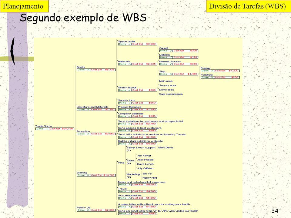 34 Segundo exemplo de WBS PlanejamentoDivisão de Tarefas (WBS)