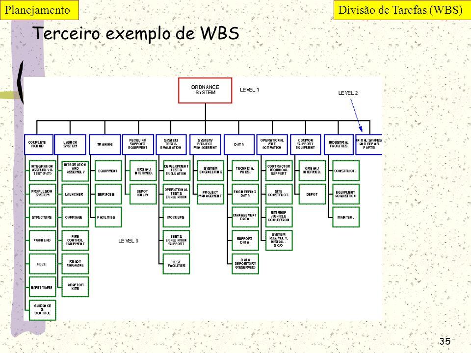 35 Terceiro exemplo de WBS PlanejamentoDivisão de Tarefas (WBS)