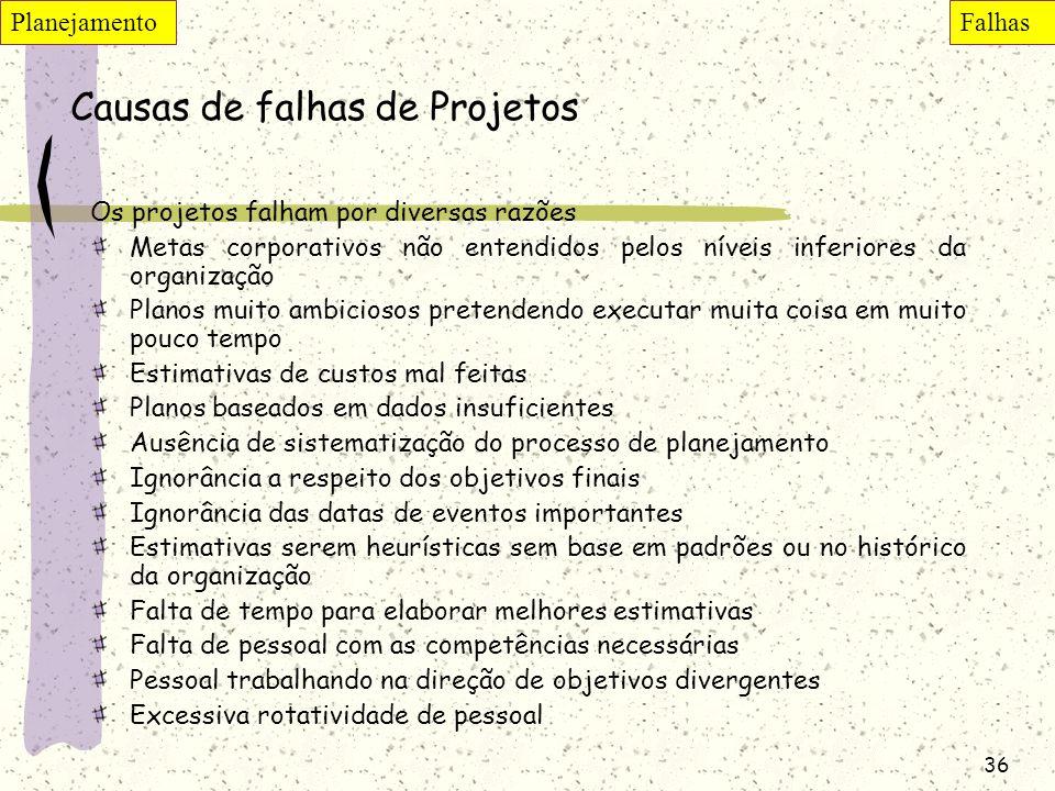 36 Causas de falhas de Projetos Os projetos falham por diversas razões Metas corporativos não entendidos pelos níveis inferiores da organização Planos