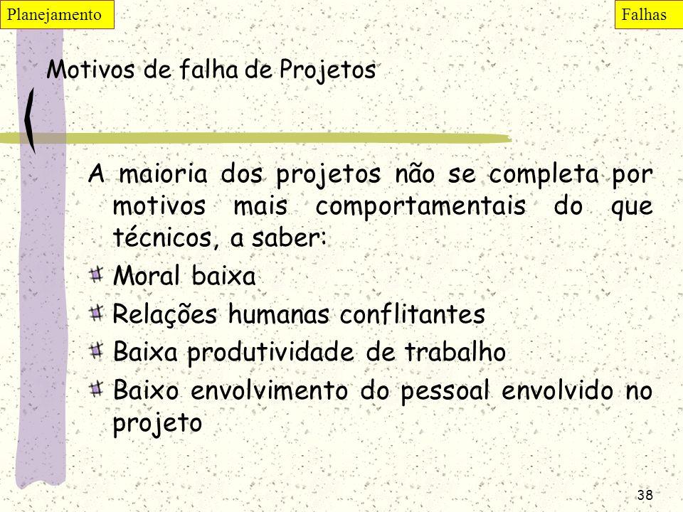 38 Motivos de falha de Projetos A maioria dos projetos não se completa por motivos mais comportamentais do que técnicos, a saber: Moral baixa Relações