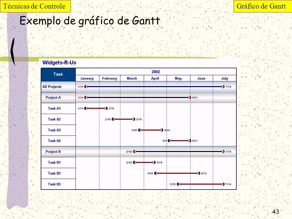 43 Exemplo de gráfico de Gantt Técnicas de ControleGráfico de Gantt