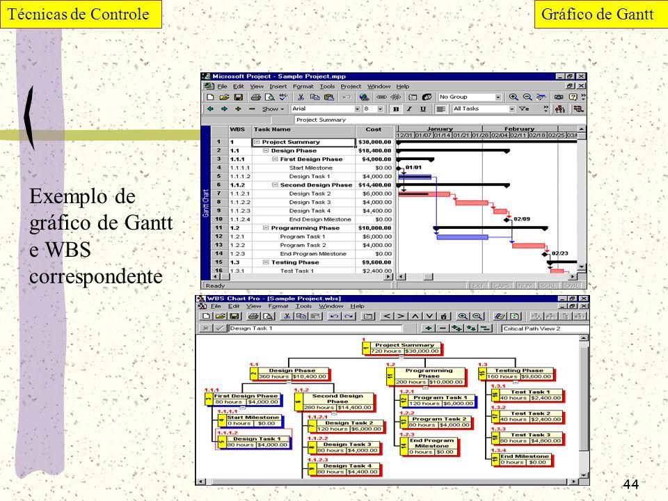 44 Técnicas de ControleGráfico de Gantt Exemplo de gráfico de Gantt e WBS correspondente