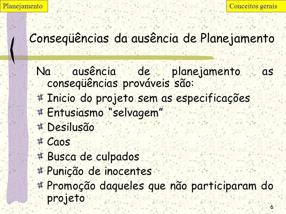 6 Conseqüências da ausência de Planejamento Na ausência de planejamento as conseqüências prováveis são: Inicio do projeto sem as especificações Entusi
