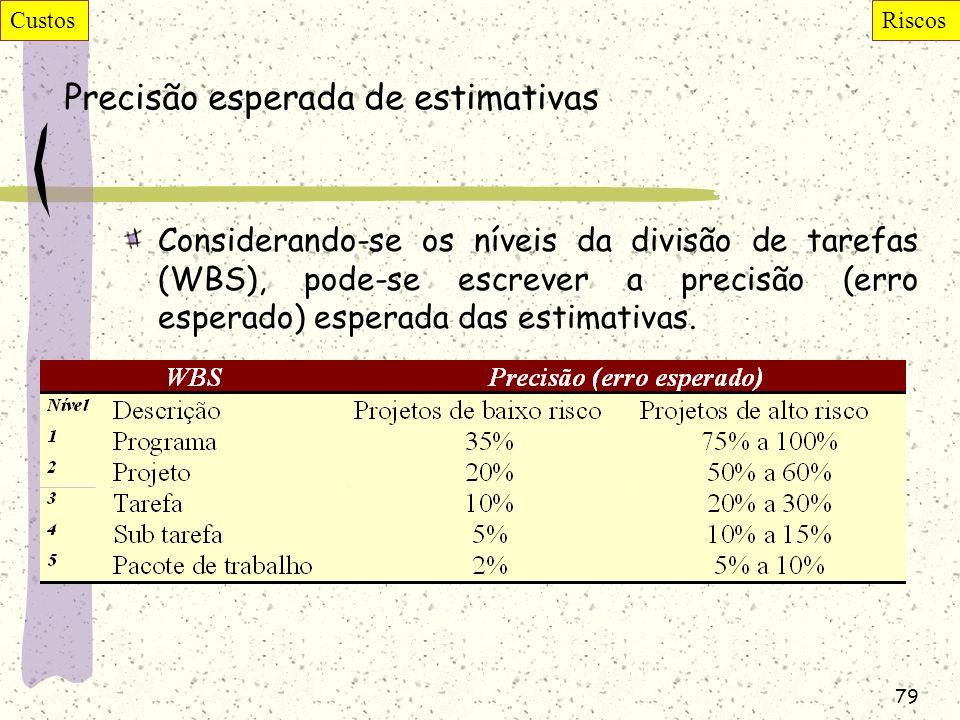 79 Precisão esperada de estimativas Considerando-se os níveis da divisão de tarefas (WBS), pode-se escrever a precisão (erro esperado) esperada das es