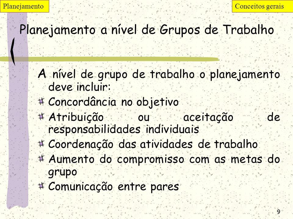 9 Planejamento a nível de Grupos de Trabalho A nível de grupo de trabalho o planejamento deve incluir: Concordância no objetivo Atribuição ou aceitaçã