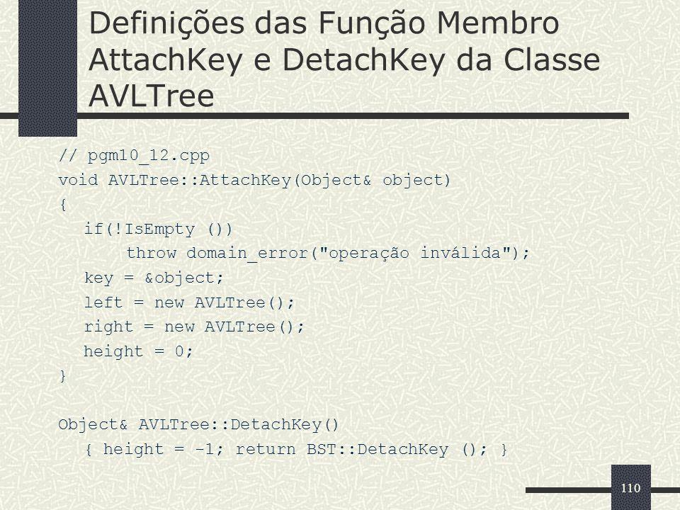 110 Definições das Função Membro AttachKey e DetachKey da Classe AVLTree // pgm10_12.cpp void AVLTree::AttachKey(Object& object) { if(!IsEmpty ()) thr