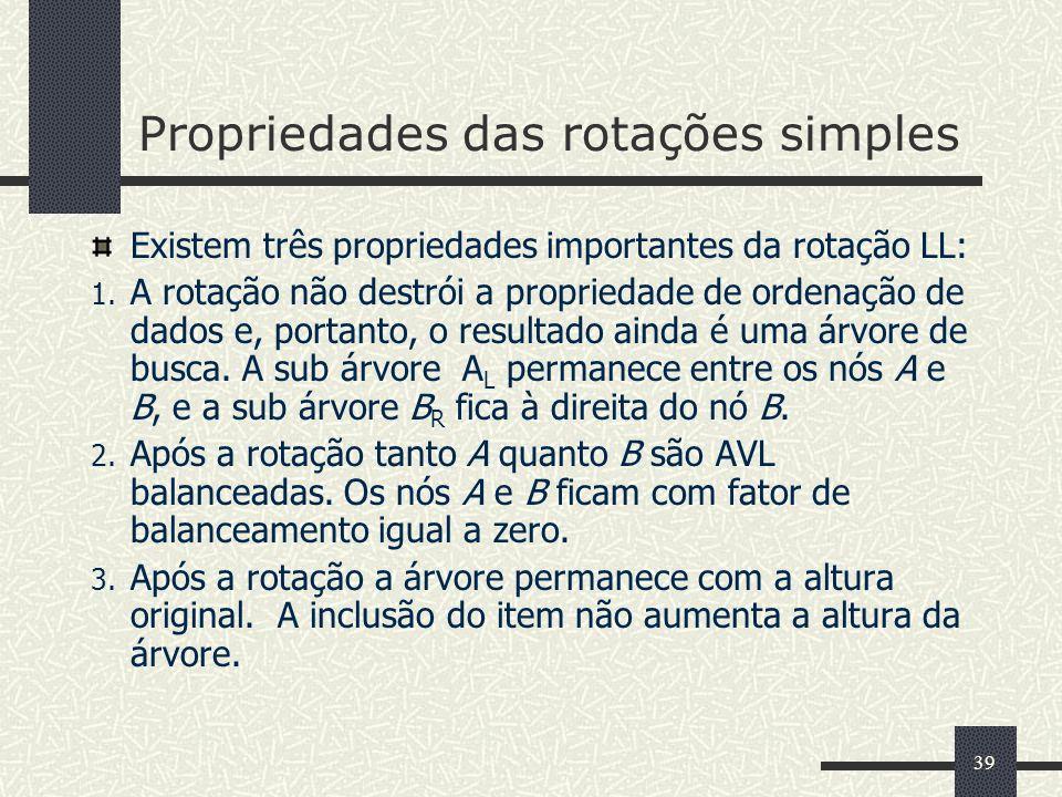 39 Propriedades das rotações simples Existem três propriedades importantes da rotação LL: 1.