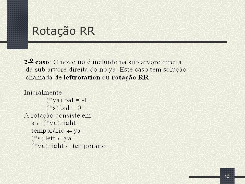 45 Rotação RR