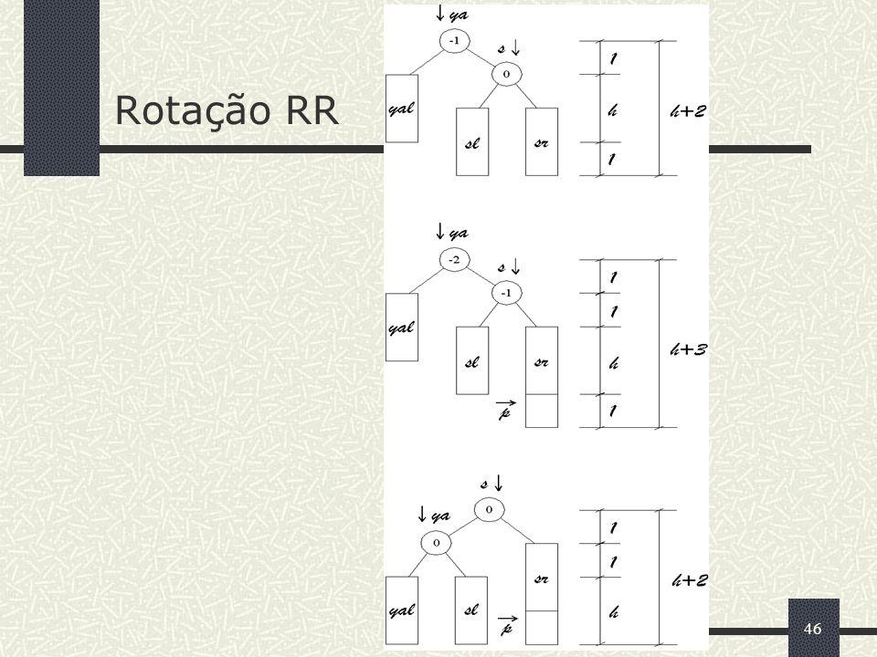 46 Rotação RR