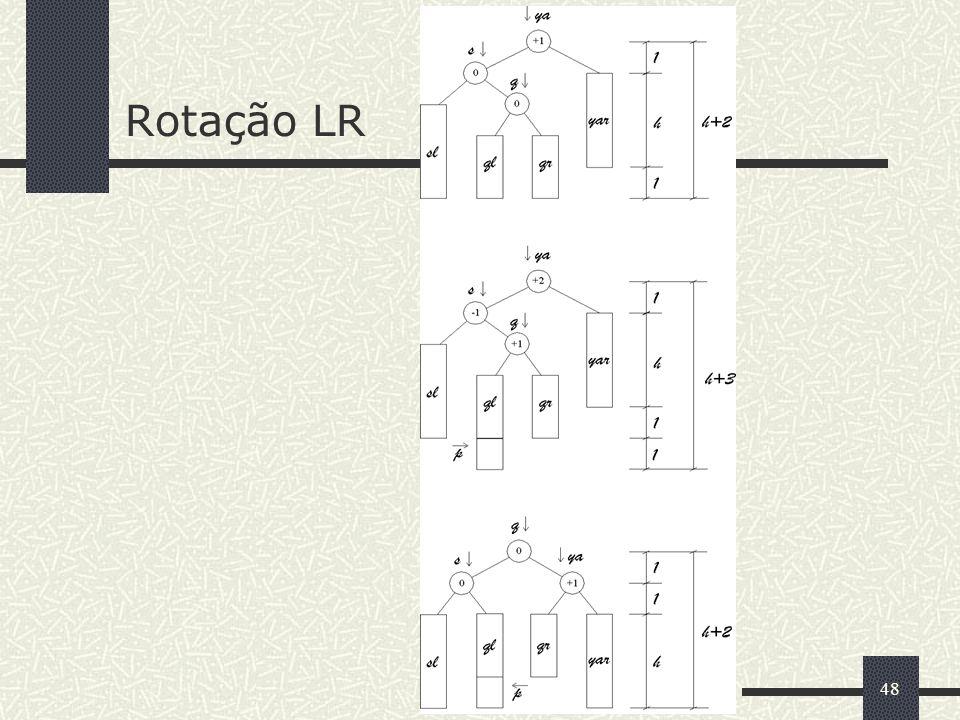 48 Rotação LR