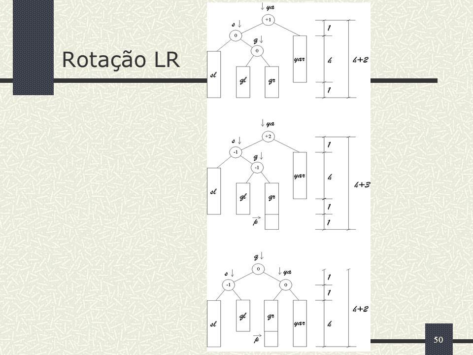 50 Rotação LR