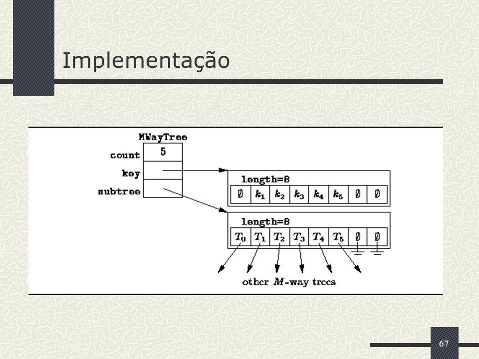 67 Implementação