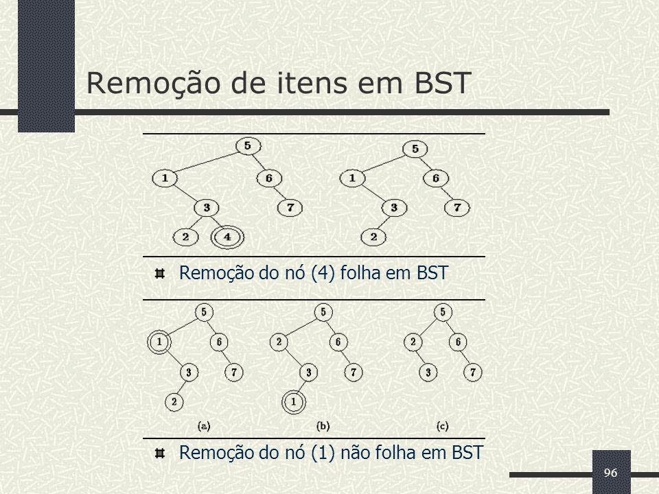 96 Remoção de itens em BST Remoção do nó (4) folha em BST Remoção do nó (1) não folha em BST