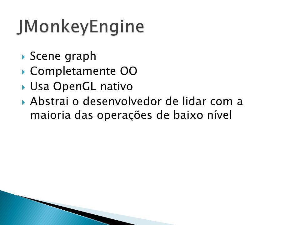 Scene graph Completamente OO Usa OpenGL nativo Abstrai o desenvolvedor de lidar com a maioria das operações de baixo nível