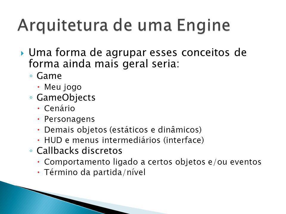 Uma forma de agrupar esses conceitos de forma ainda mais geral seria: Game Meu jogo GameObjects Cenário Personagens Demais objetos (estáticos e dinâmi